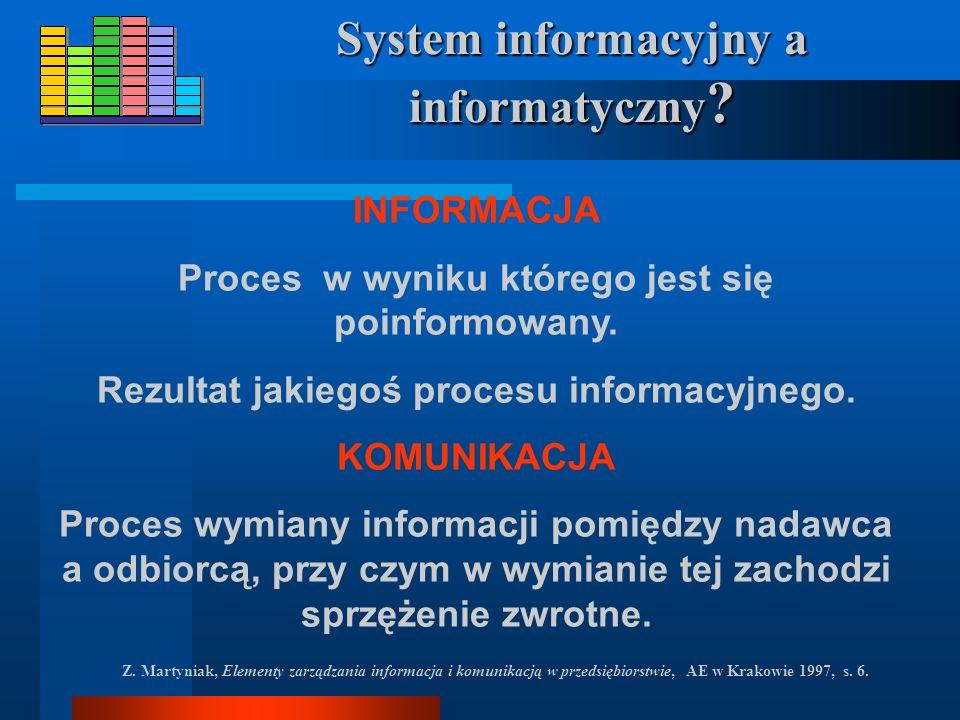 System informacyjny a informatyczny ? Przegląd definicji: Informacja komunikacja system informacyjny system informatyczny