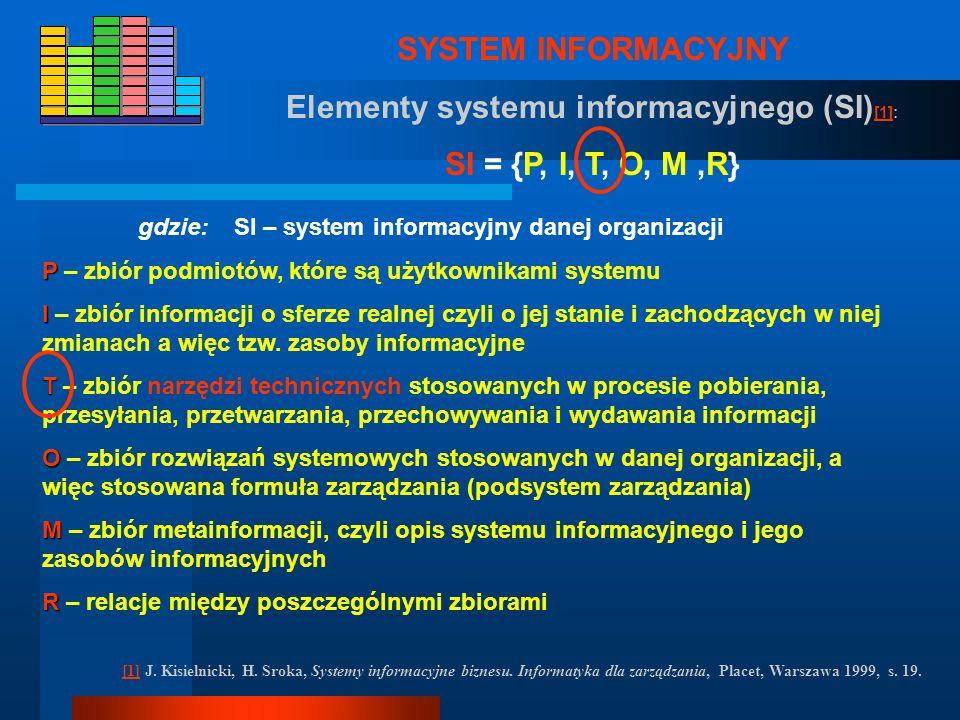 System informacyjny a informatyczny ? INFORMACJA Proces w wyniku którego jest się poinformowany. Rezultat jakiegoś procesu informacyjnego. KOMUNIKACJA