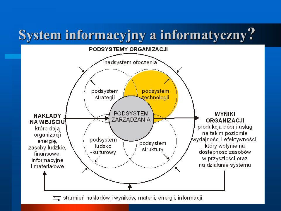 System informacyjny a informatyczny ? SYSTEM INFORMATYCZNY ZARZĄDZANIA (SIZ) Ta część systemu informacyjnego przedsiębiorstwa, w której ramach generow