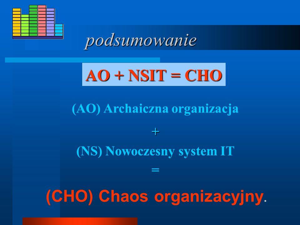 podsumowanie Jakość zarządzania w poszczególnych obszarach funkcjonalnych przedsiębiorstwa (np.