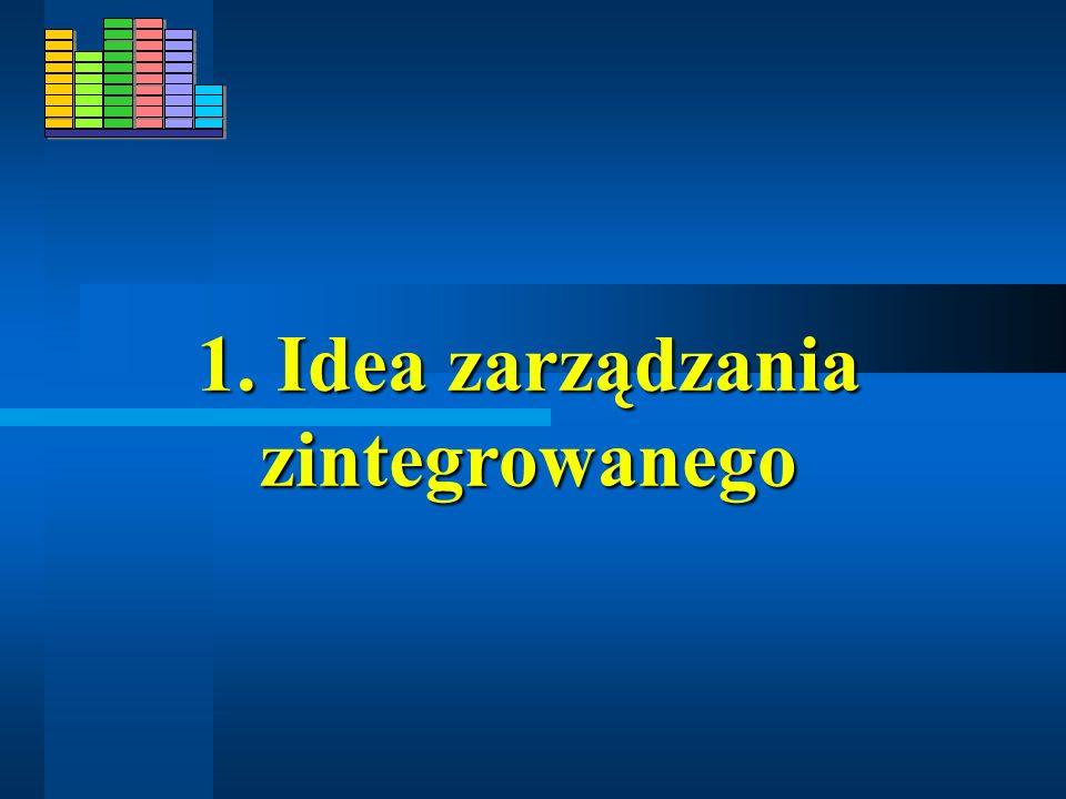 AGENDA 1.Idea zarządzania zintegrowanego 2. System informacyjny a informatyczny 3.