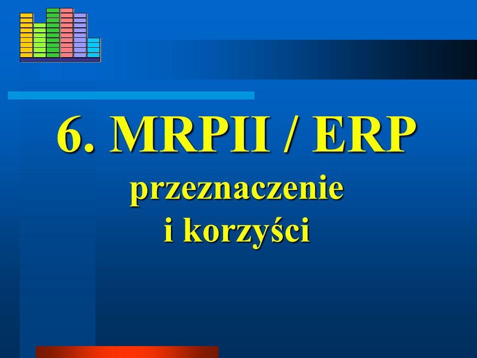 6. MRPII / ERP przeznaczenie i korzyści