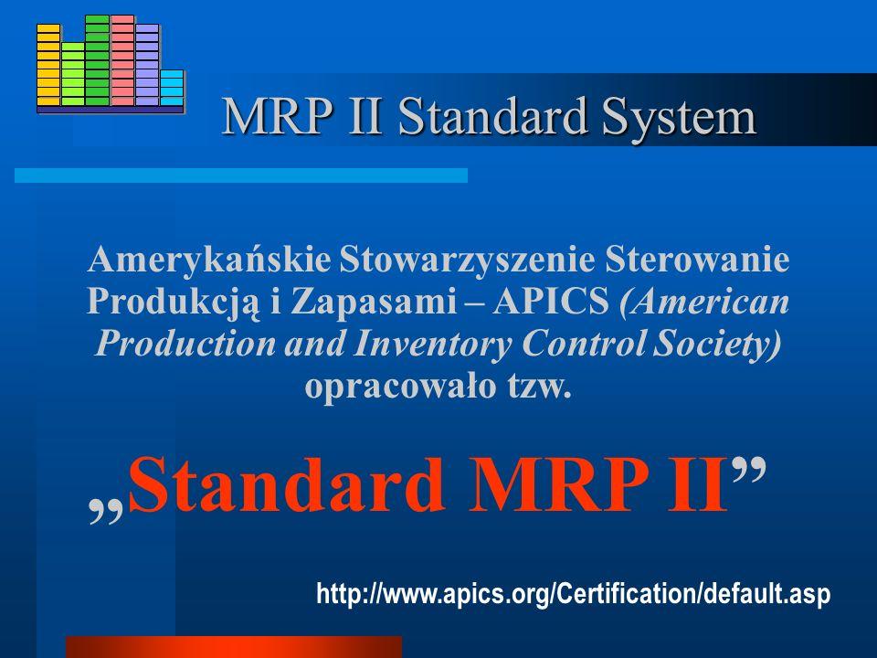 MRP II dotyczy: Planowanie przedsięwzięć, Planowanie i kontrolę produkcji, Planowanie potrzeb materiałowych (MRP I), Planowanie zdolności produkcyjnyc