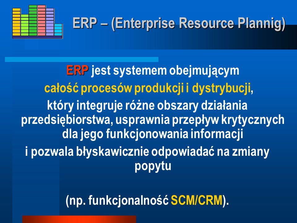ERP ERP (Enterprise Resource Planning), czasem określane jako MRP III - planowanie zasobów przedsiębiorstwa, rozwinięcie systemu MRP II o procedury fi