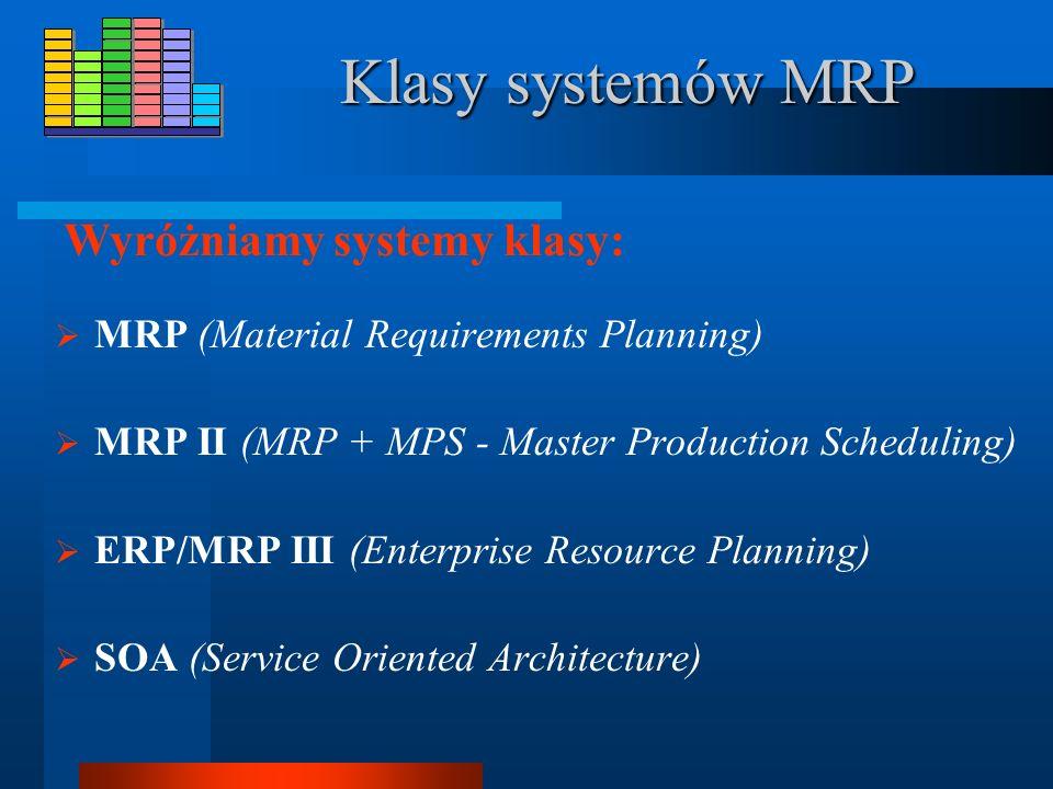 5. Klasy Systemów MRP/ERP (perspektywa logistyczna)