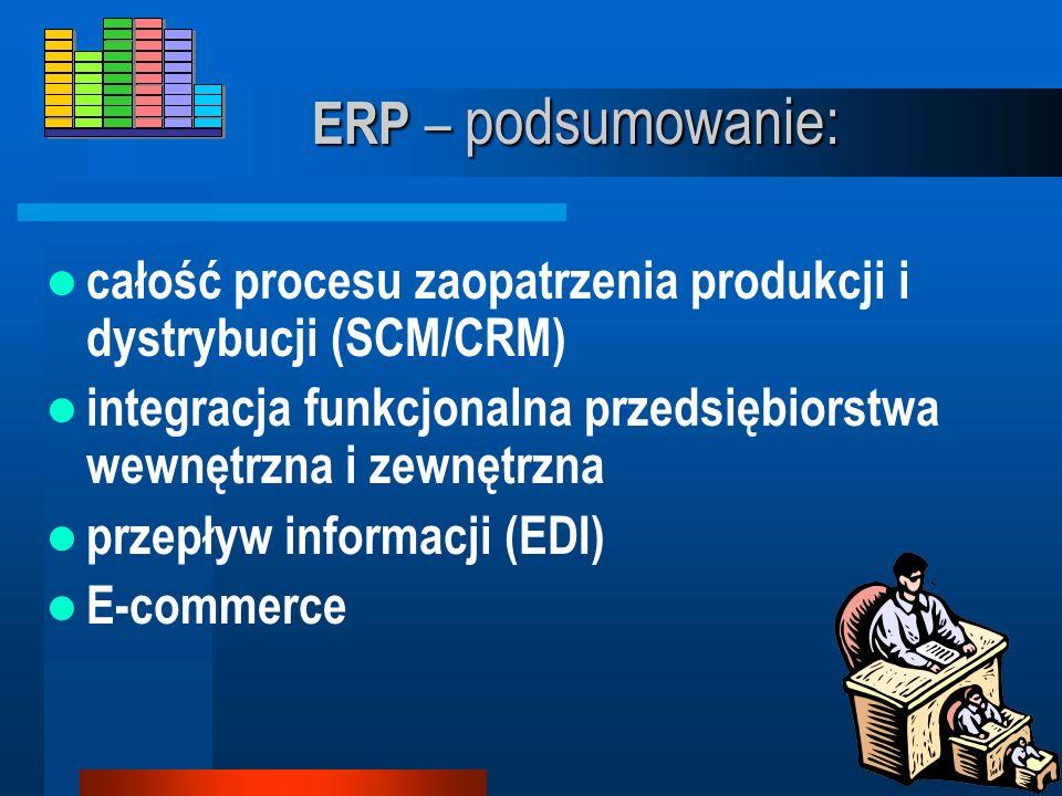 Zasada działania systemu ERP / ERPII FIEDI SCM CRM E-com. Marketplace PortalsMobile MPS Harmonogramowan ie produkcji MRP II BOM Zarządzanie magazynam