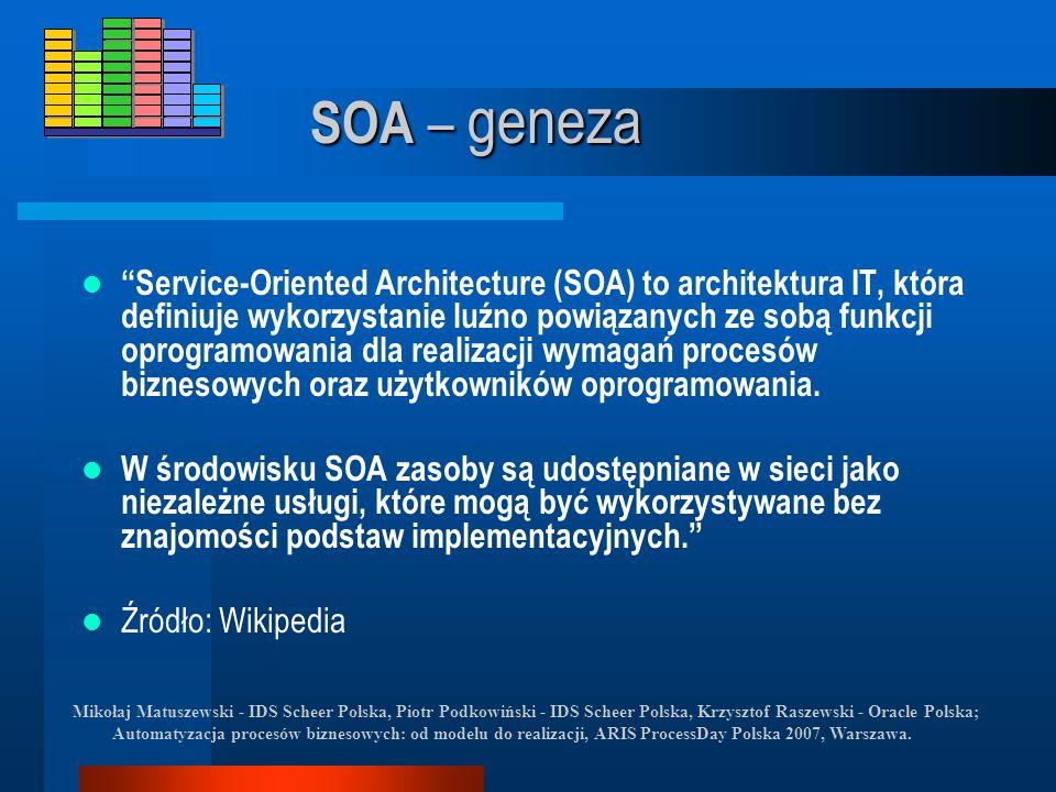 SOA – geneza Większość budżetu IT przeznaczone na utrzymanie status quo Wykorzystanie zasobów IT jest niewystarczające Znaczne opóźnienie w dostosowan