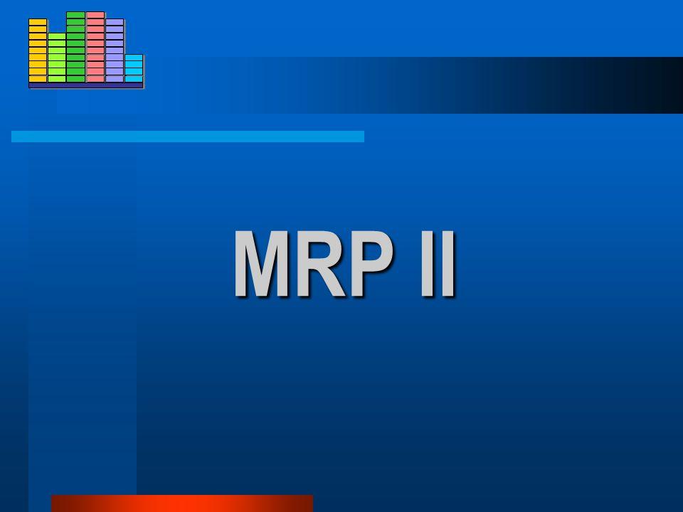 Zasada działania systemu MRP Harmonogram produkcji MRP Harmonogram Zapotrzebowania materiałowego Stan magazynu BOM BOM - zestawienie materiałowe dla w