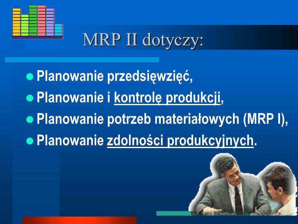 MRP II (Manufacturing Resource Planning) - metoda planowania zasobów produkcyjnych będąca rozwinięciem MRP I, poszerzona o bilansowanie zasobów produk