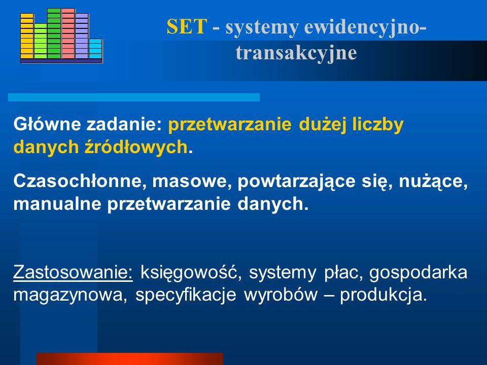 Ewolucja systemów informatycznych zarządzania SET - systemy ewidencyjno-transakcyjne SID - systemy informacyjno decyzyjne SWD - systemy wspomagania de