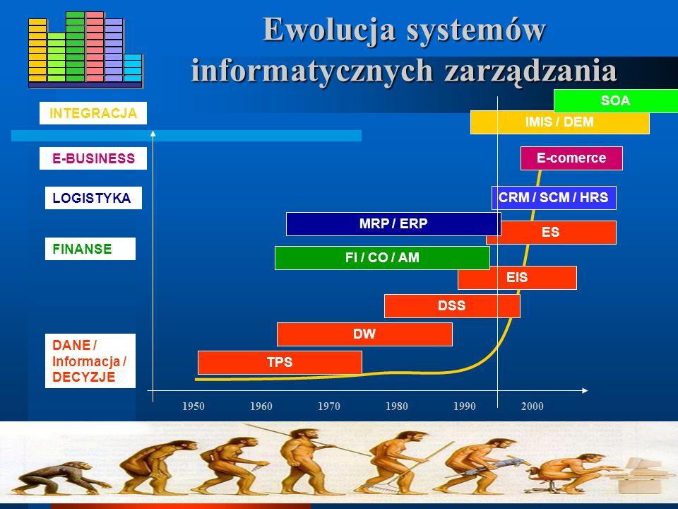 SE - systemy eksperckie Główne zadanie: wybór najlepszego rozwiązania danego problemu przy pomocy systemu. Oczekuje się od nich trafnych ekspertyz, pr