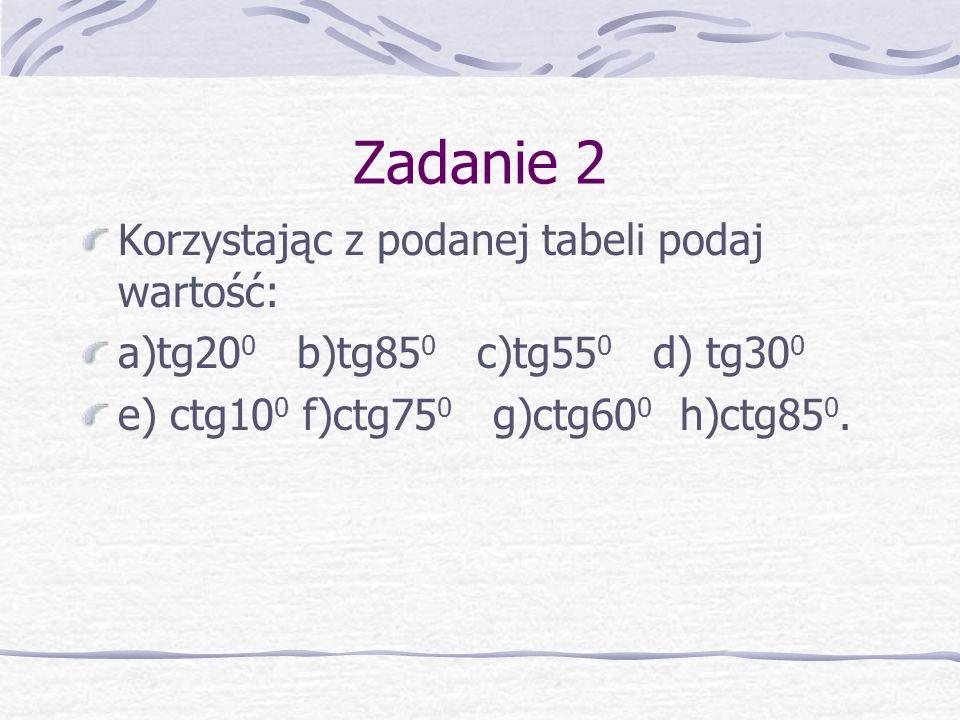 Zadanie 2 Korzystając z podanej tabeli podaj wartość: a)tg20 0 b)tg85 0 c)tg55 0 d) tg30 0 e) ctg10 0 f)ctg75 0 g)ctg60 0 h)ctg85 0.
