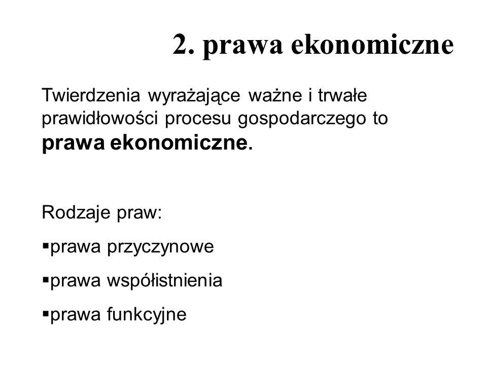 2. prawa ekonomiczne Twierdzenia wyrażające ważne i trwałe prawidłowości procesu gospodarczego to prawa ekonomiczne. Rodzaje praw: prawa przyczynowe p