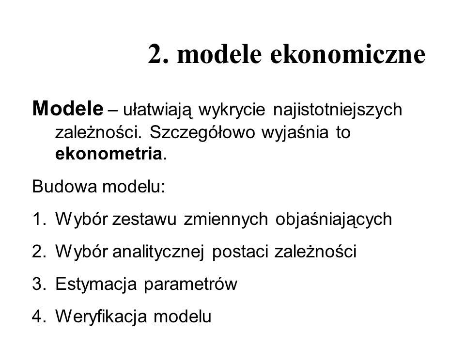 2. modele ekonomiczne Modele – ułatwiają wykrycie najistotniejszych zależności. Szczegółowo wyjaśnia to ekonometria. Budowa modelu: 1.Wybór zestawu zm