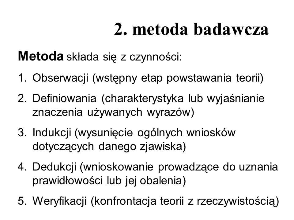 2. metoda badawcza Metoda składa się z czynności: 1.Obserwacji (wstępny etap powstawania teorii) 2.Definiowania (charakterystyka lub wyjaśnianie znacz