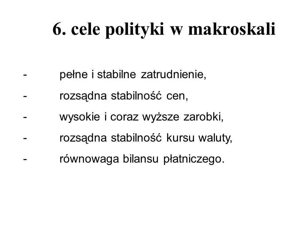 6. cele polityki w makroskali - pełne i stabilne zatrudnienie, - rozsądna stabilność cen, - wysokie i coraz wyższe zarobki, - rozsądna stabilność kurs