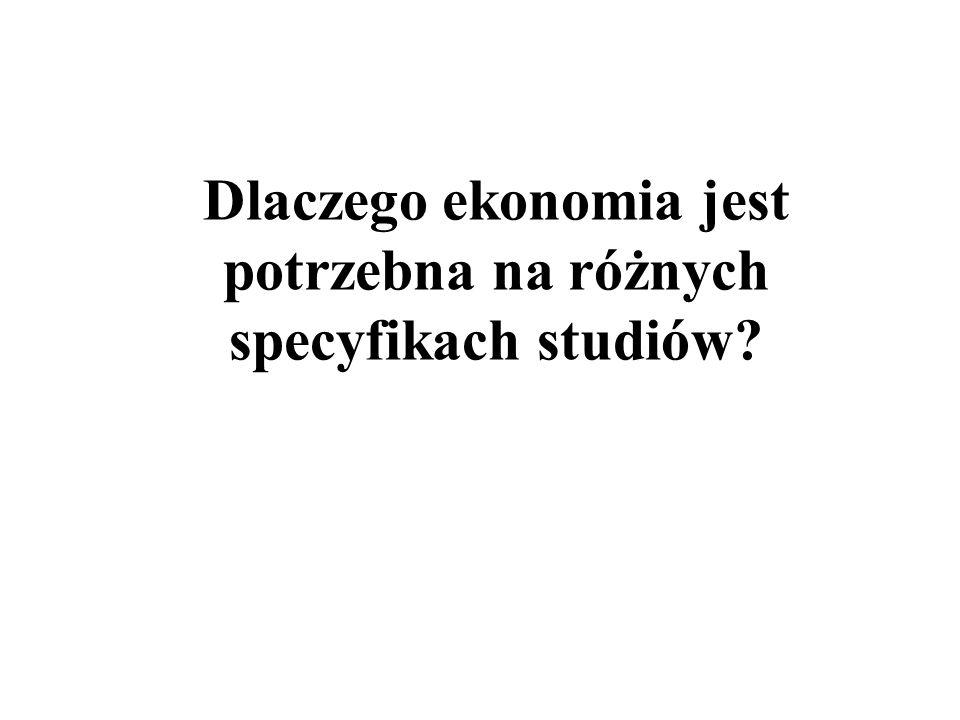 Dlaczego ekonomia jest potrzebna na różnych specyfikach studiów?