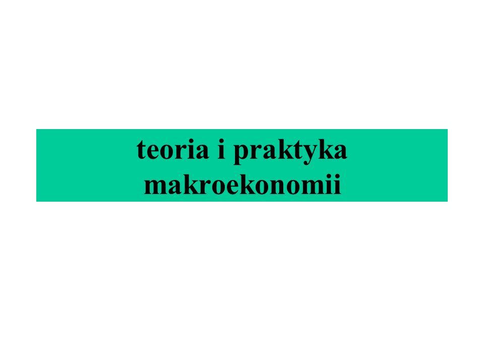 teoria i praktyka makroekonomii