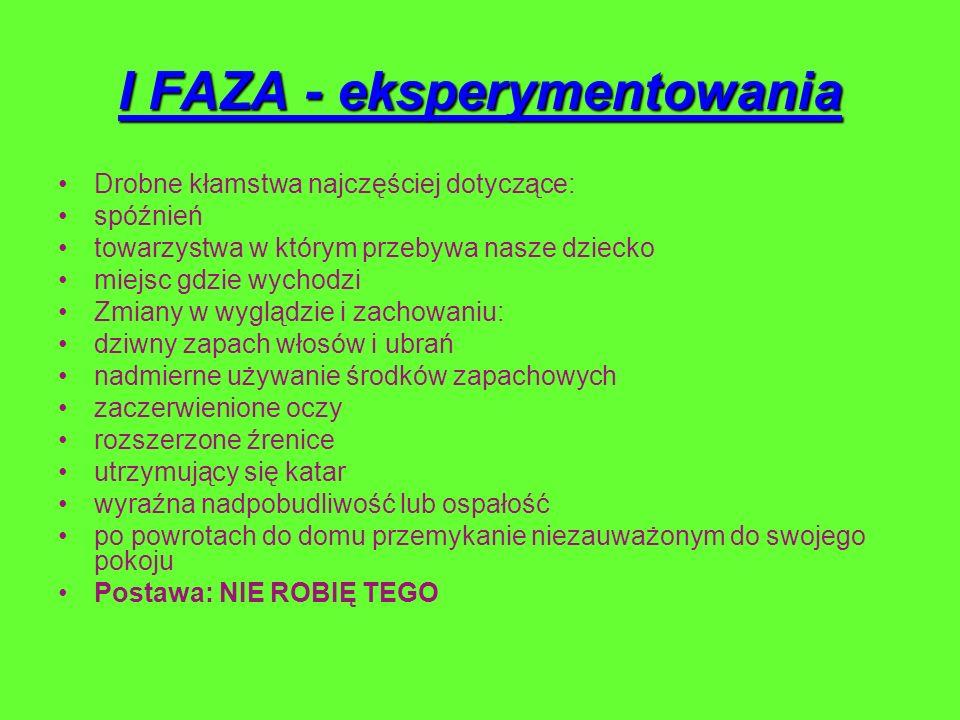 I FAZA - eksperymentowania Drobne kłamstwa najczęściej dotyczące: spóźnień towarzystwa w którym przebywa nasze dziecko miejsc gdzie wychodzi Zmiany w