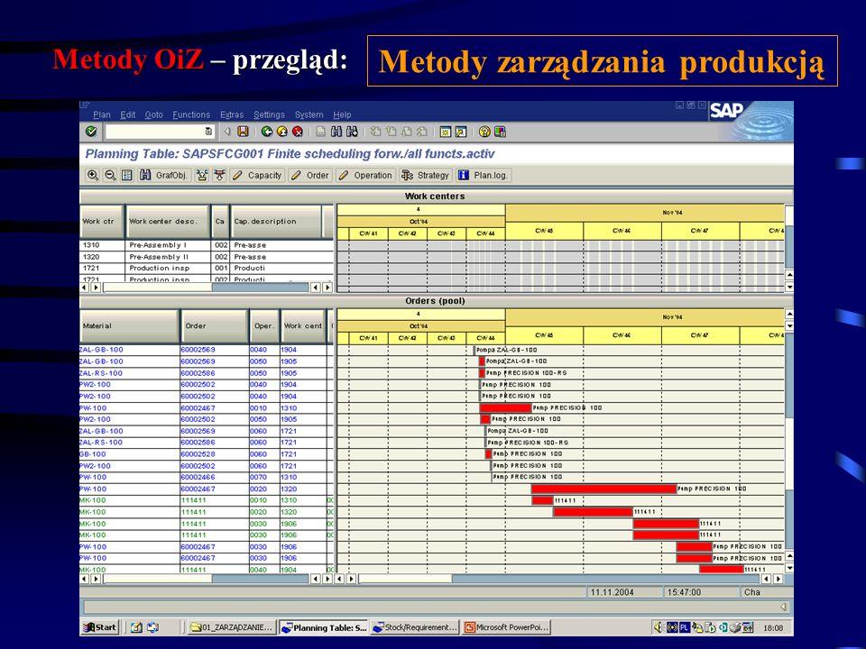 4. Przegląd technik organizatorskich w SAP R/3