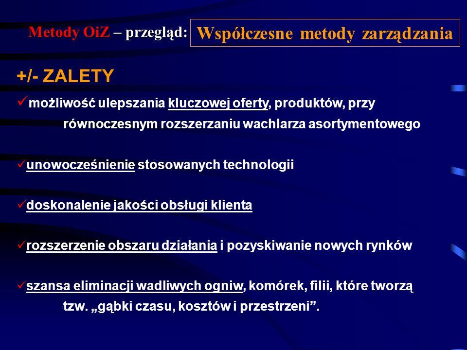 Metody OiZ – przegląd: Typowe usługi outsourcingowe: usługi agencji reklamowych (badanie rynku, strategie promocyjne, materiały reklamowe itd.) organi