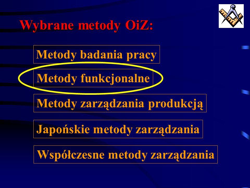 Grupy (rodziny) metod szczegółowych Z. Matyniak, Metody organizowania procesów pracy, PWE, Warszawa 1996.