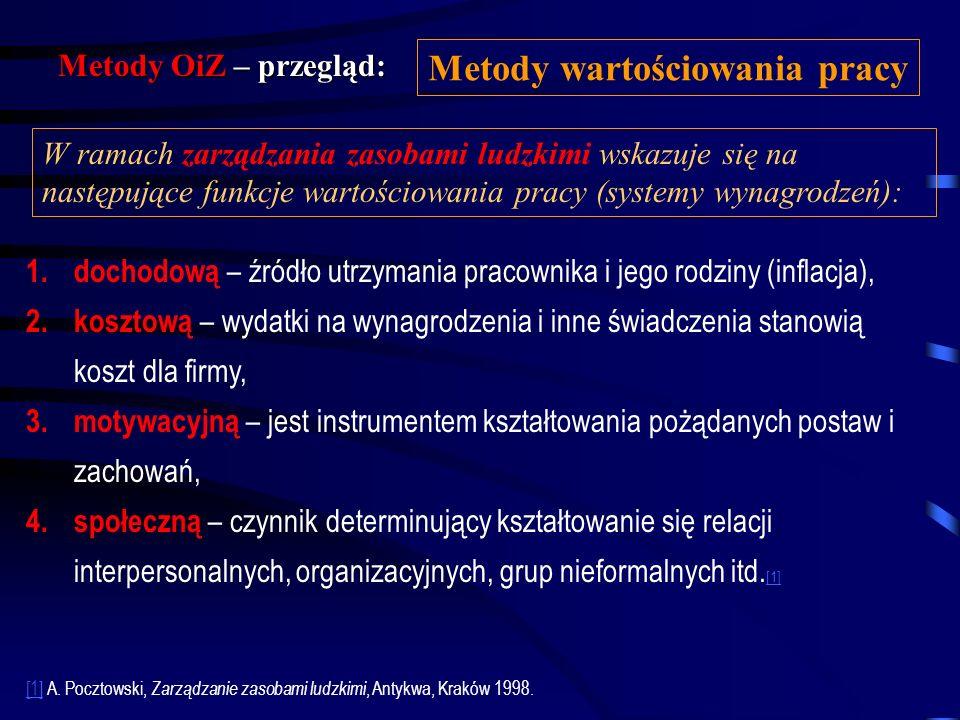 Metody OiZ – przegląd: Cele pomocnicze (D. Elizur): 1. Dostarczanie podstawy dla obiektywnej, racjonalnej struktury płac, 2. Korektę istniejących nies