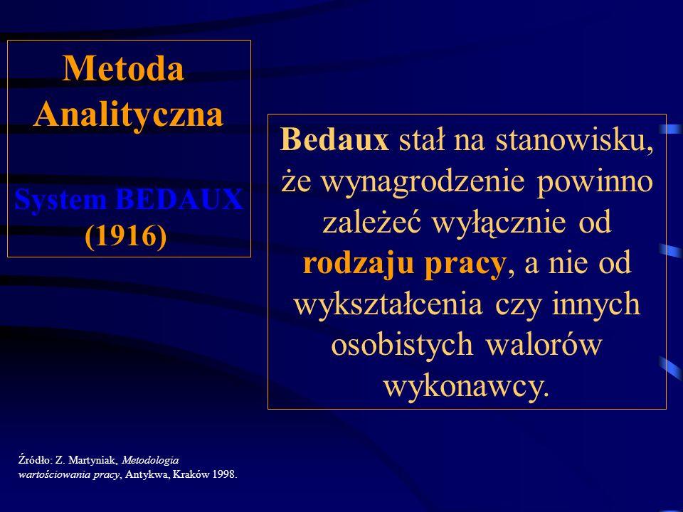 Metody OiZ – przegląd: 1.Metody sumaryczne: 1.1.Metoda sumaryczno-porównawcza 1.2.Metoda porównywania parami 2.Metody analityczne: 2.1.System Bedaux 2