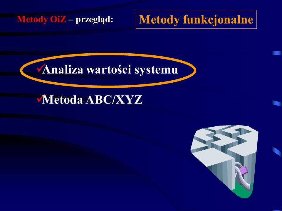 Wybrane metody OiZ: Metody badania pracy Metody funkcjonalne Japońskie metody zarządzania Metody zarządzania produkcją Współczesne metody zarządzania