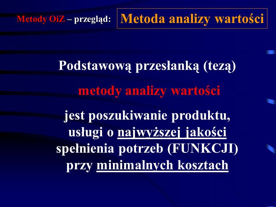 Metody OiZ – przegląd: 1. System jest to kompleks elementów wzajemnie powiązanych ze względu na spełniane funkcje. 2.Każdy system jest podsystemem jak