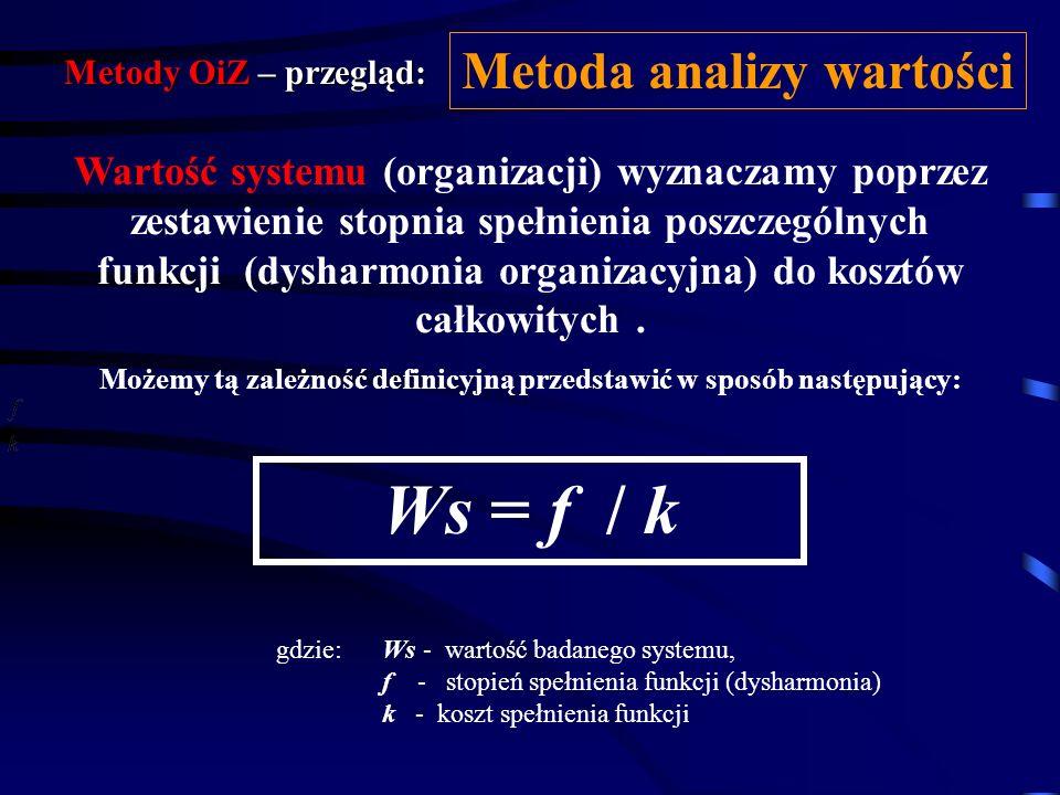 Metody OiZ – przegląd: Metoda analizy wartości Podstawową przesłanką (tezą) metody analizy wartości jest poszukiwanie produktu, usługi o najwyższej ja