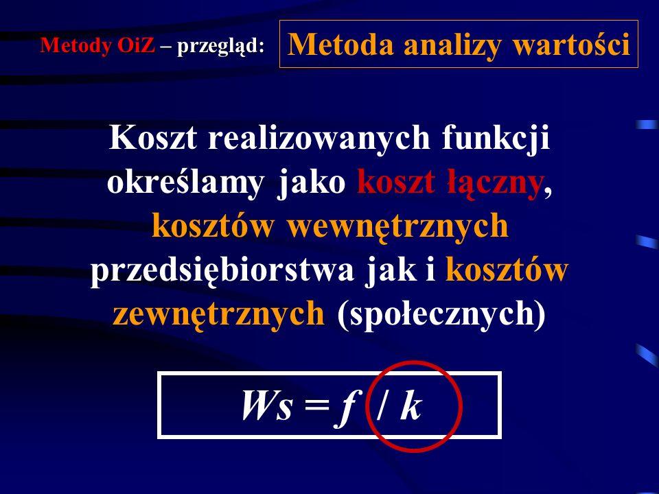 Metody OiZ – przegląd: Metoda analizy wartości CELEM analizy wartości jest likwidacja dostrzeżonejDYSHARMONII funkcji i potrzeb.