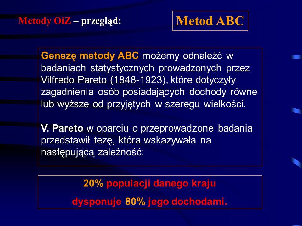 Metody OiZ – przegląd: Analiza wartości systemu Metoda ABC/XYZ Metody funkcjonalne