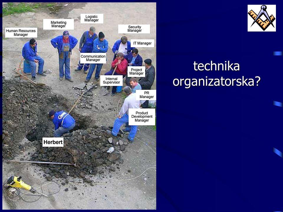 1. Czym jest metoda a technika organizatorska?