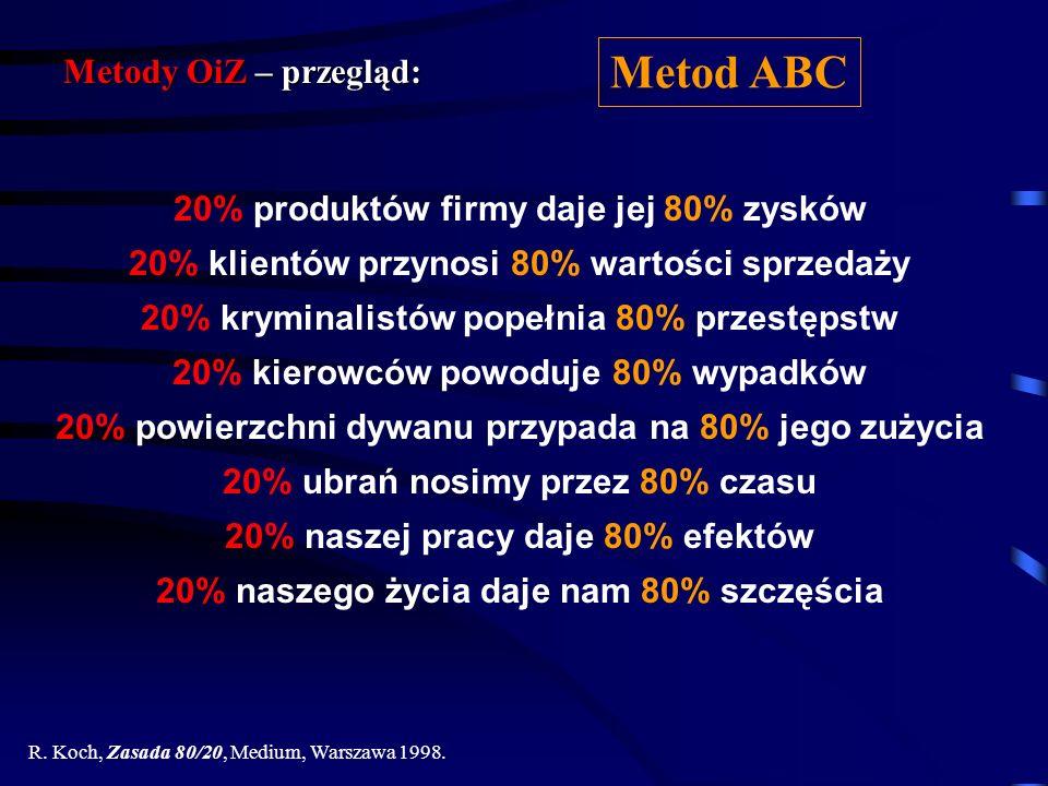 Metody OiZ – przegląd: Metod ABC Genezę metody ABC możemy odnaleźć w badaniach statystycznych prowadzonych przez Vilfredo Pareto (1848-1923), które do