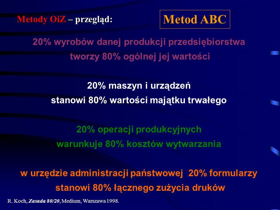 Metody OiZ – przegląd: Metod ABC 20% produktów firmy daje jej 80% zysków 20% klientów przynosi 80% wartości sprzedaży 20% kryminalistów popełnia 80% p