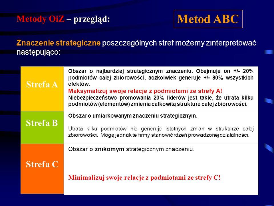 Metody OiZ – przegląd: AB C Metod ABC