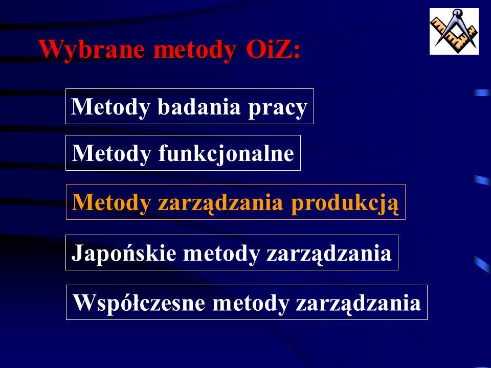 Metody OiZ – przegląd: Metody zarządzania produkcją Metoda LOB – narzędzie planowania oraz koordynacji działań operacyjnych na etapie kontroli, tj. us