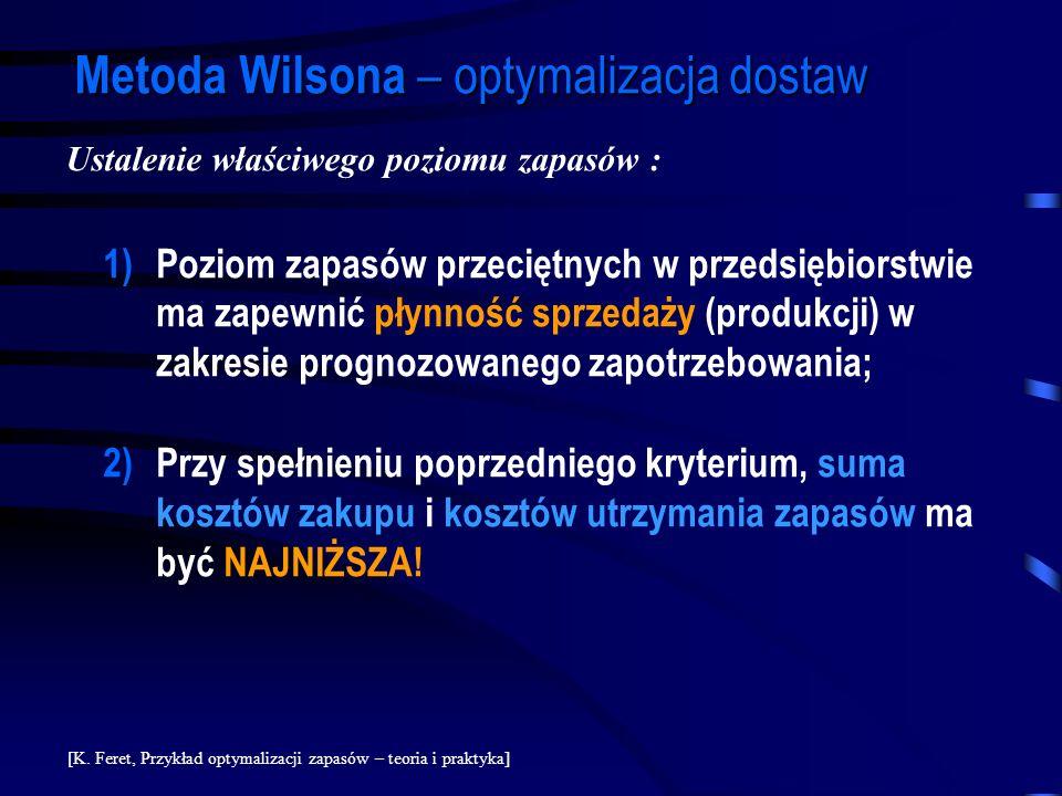 Metoda Wilsona – optymalizacja dostaw Kluczowe czynniki analizy: 1)przewidywalność sprzedaży (prognoza), 2)częstotliwość i skala wahań sezonowych sprz