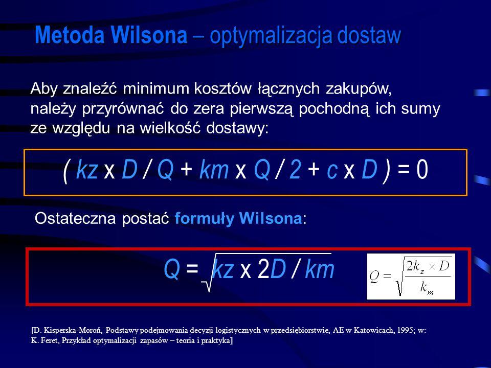 Metoda Wilsona – optymalizacja dostaw Wartość sprzedanych towarów (w cenie zakupu) zapiszemy według następującej formuły: [D. Kisperska-Moroń, Podstaw
