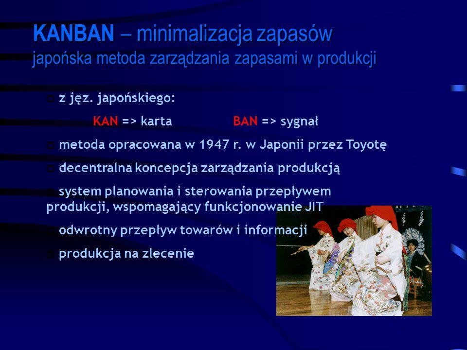 KANBAN – minimalizacja zapasów japońska metoda zarządzania zapasami w produkcji System KANBAN jest narzędziem systemu
