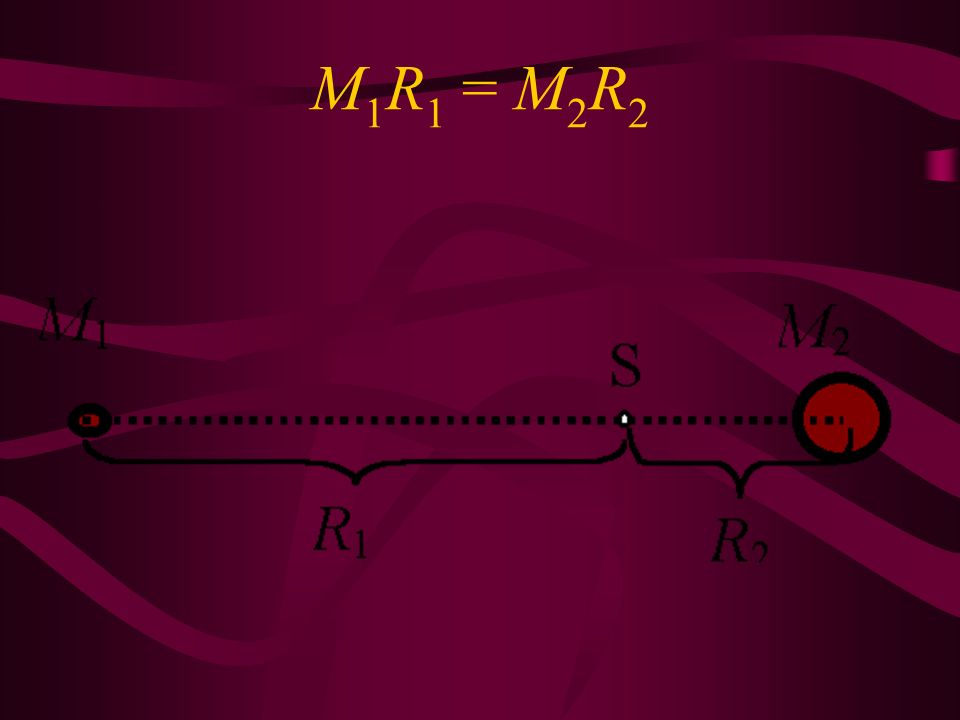 M 1 R 1 = M 2 R 2