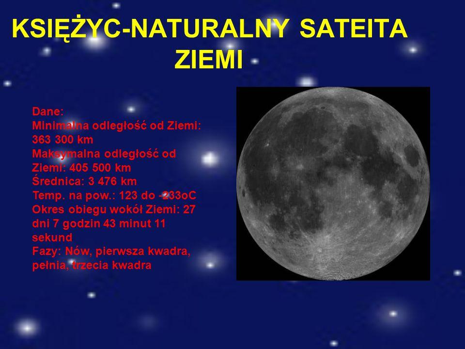 KSIĘŻYC-NATURALNY SATEITA ZIEMI Dane: Minimalna odległość od Ziemi: 363 300 km Maksymalna odległość od Ziemi: 405 500 km Średnica: 3 476 km Temp. na p