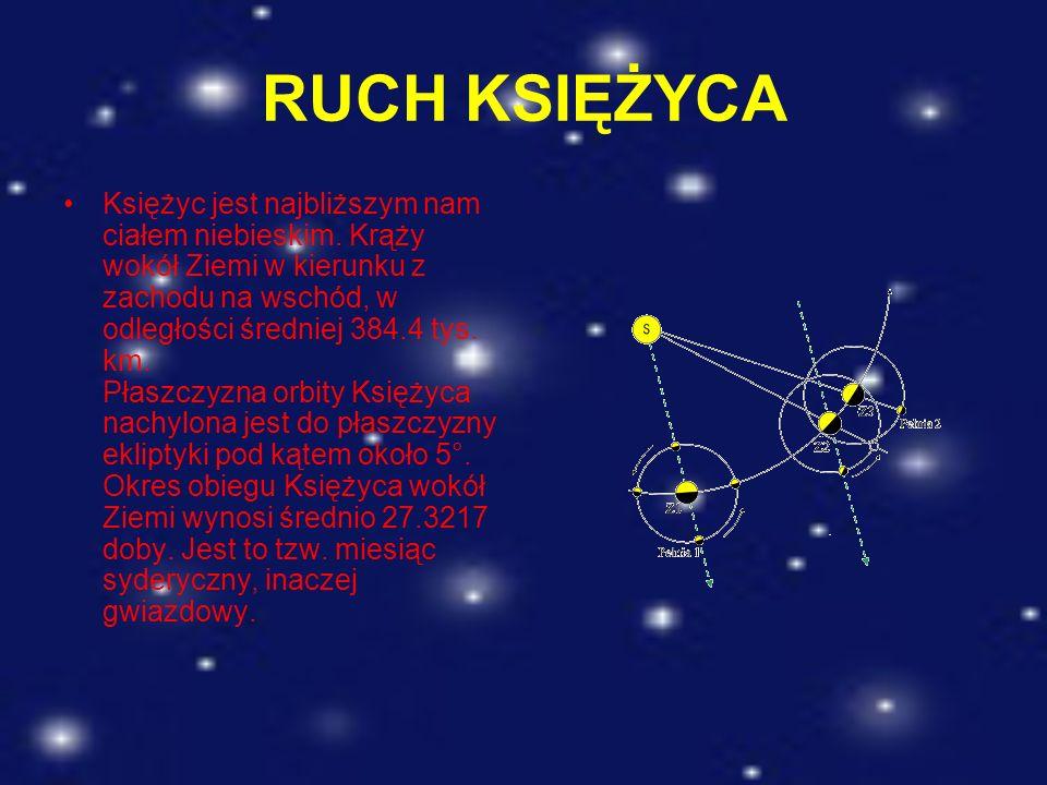 RUCH KSIĘŻYCA Księżyc jest najbliższym nam ciałem niebieskim. Krąży wokół Ziemi w kierunku z zachodu na wschód, w odległości średniej 384.4 tys. km. P