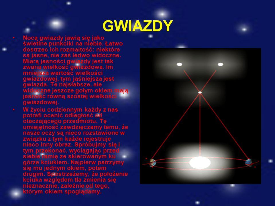 GWIAZDY Nocą gwiazdy jawią się jako świetlne punkciki na niebie. Łatwo dostrzec ich rozmaitość: niektóre są jasne, nie zaś ledwo widoczne. Miarą jasno