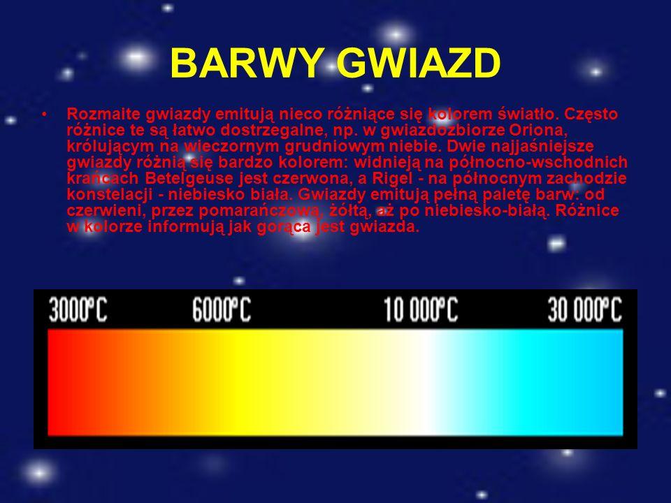 BARWY GWIAZD Rozmaite gwiazdy emitują nieco różniące się kolorem światło. Często różnice te są łatwo dostrzegalne, np. w gwiazdozbiorze Oriona, króluj