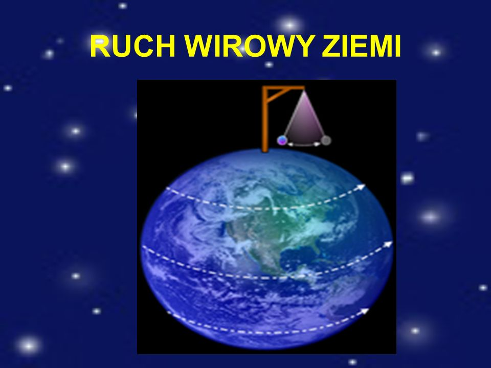 RUCH WIROWY ZIEMI