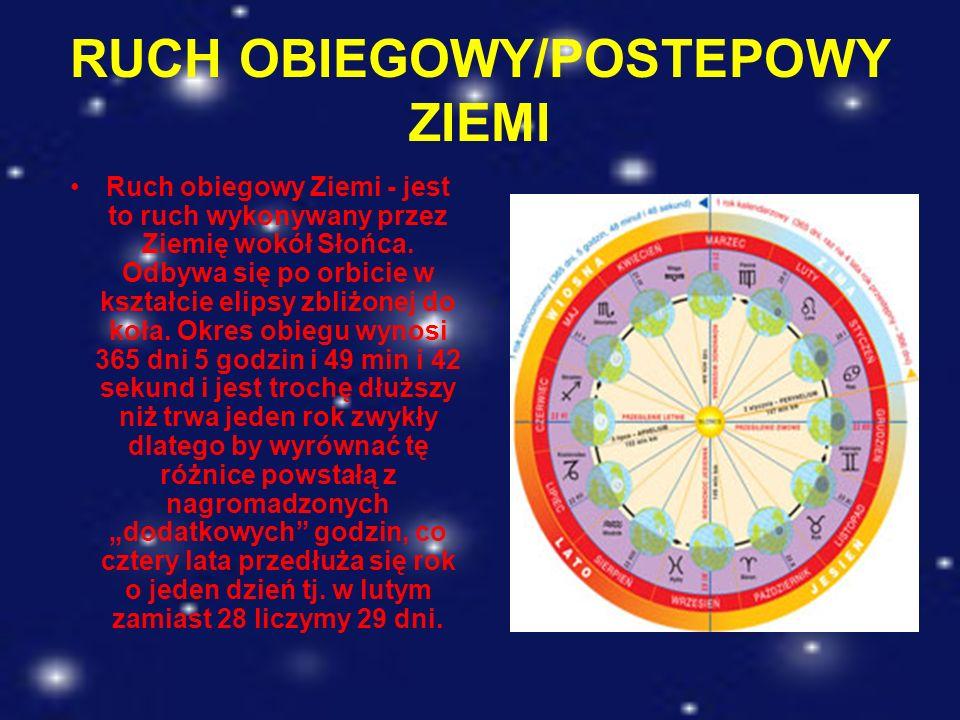 RUCH OBIEGOWY/POSTEPOWY ZIEMI Ruch obiegowy Ziemi - jest to ruch wykonywany przez Ziemię wokół Słońca. Odbywa się po orbicie w kształcie elipsy zbliżo