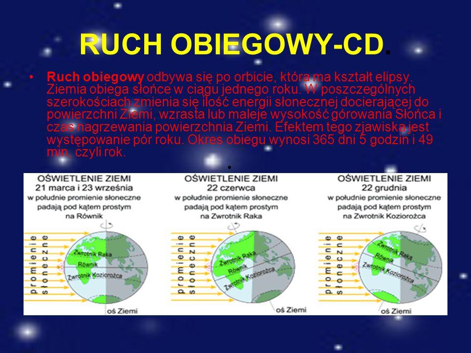 RUCH OBIEGOWY-CD. Ruch obiegowy odbywa się po orbicie, która ma kształt elipsy. Ziemia obiega słońce w ciągu jednego roku. W poszczególnych szerokości