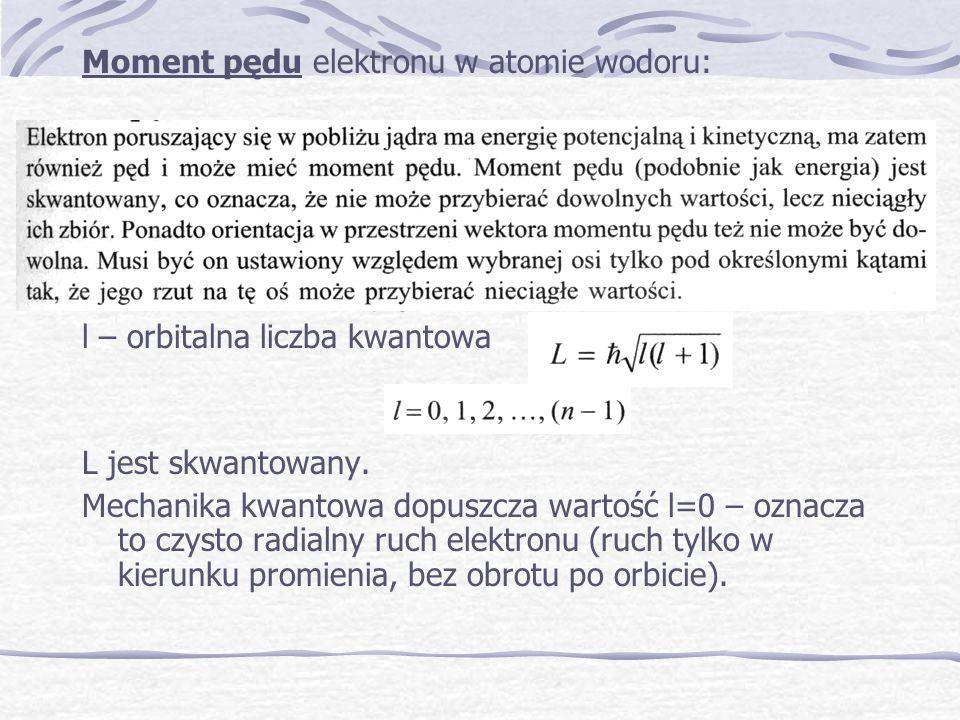 Rzut momentu pędu: Liczba m może przyjmować (2l+1) wartości.